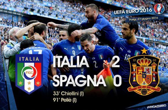 italia spagna europei