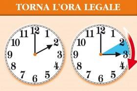 ora legale marzo